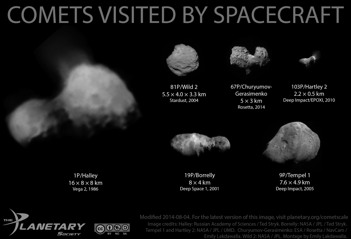 Comets and Spacecraft